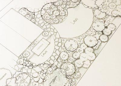 Full Design 1