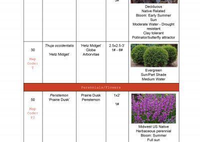 Design Plant List Example-2