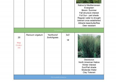 Design Plant List Example-3